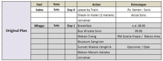 Itinerary Day 1