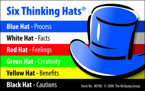 Six_Hats_PCard_1